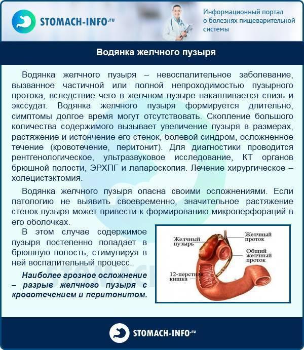 Водянка желчного пузыря: этиология, проявления и лечение