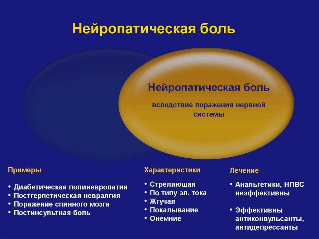 нейропатическая боль симптомы