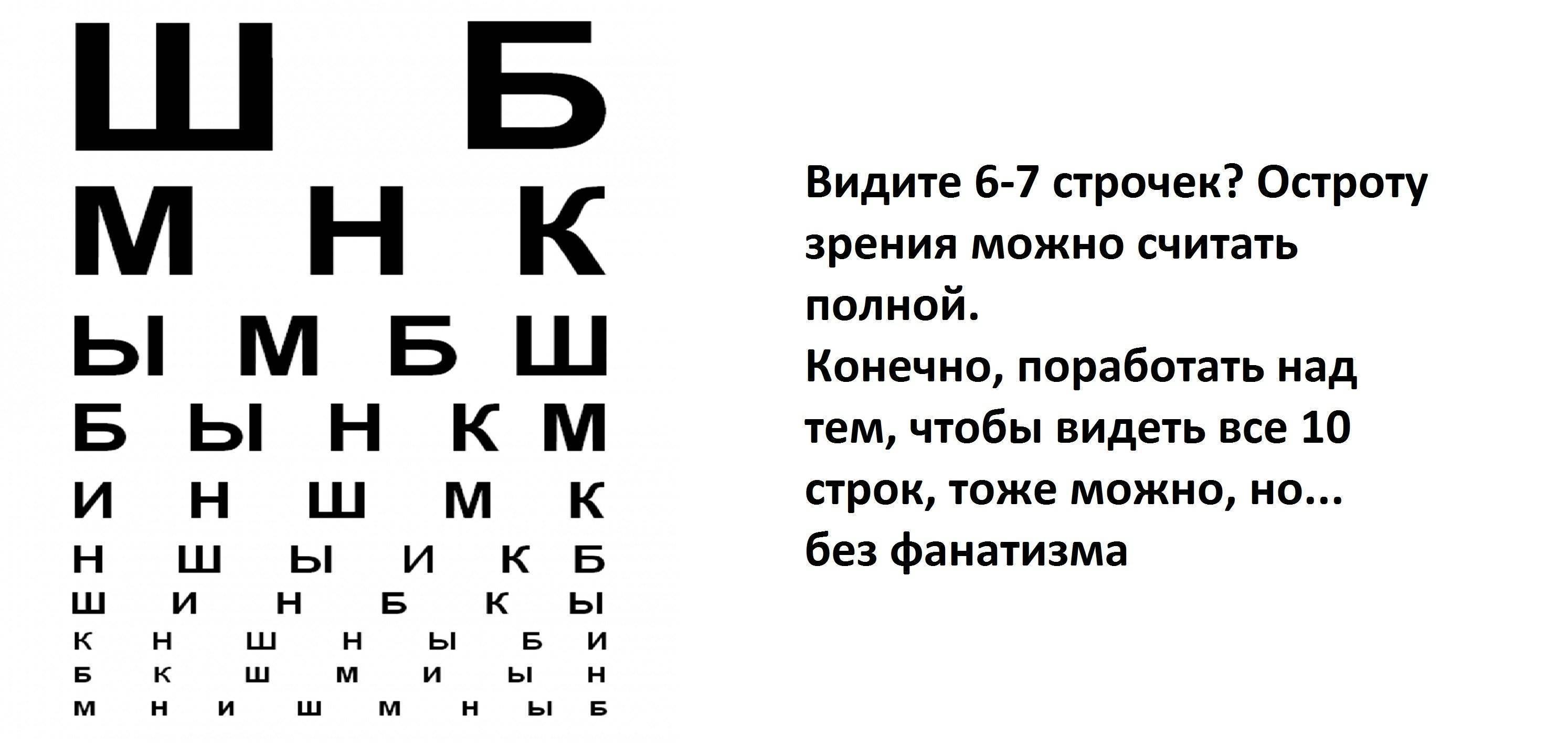 Как можно проверить зрение у ребенка в домашних условиях. проверить зрение ребенку в каком возрасте проверяют зрение у детей