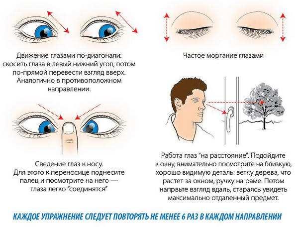 гимнастика для глаз от косоглазия