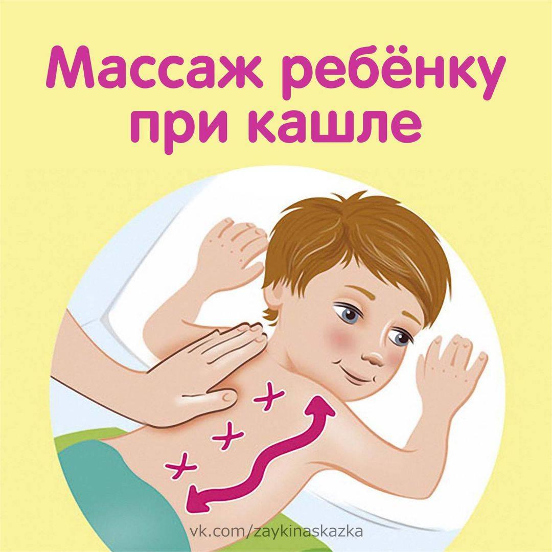 баночный массаж при кашле