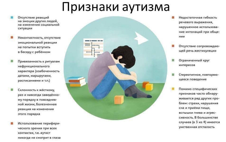 аутизм признаки у новорожденных