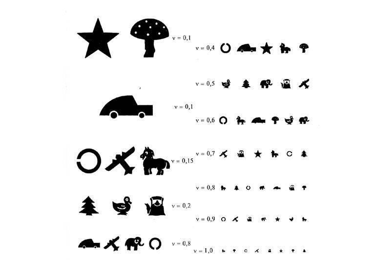 проверка зрения у детей таблица