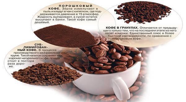 кофе и печень