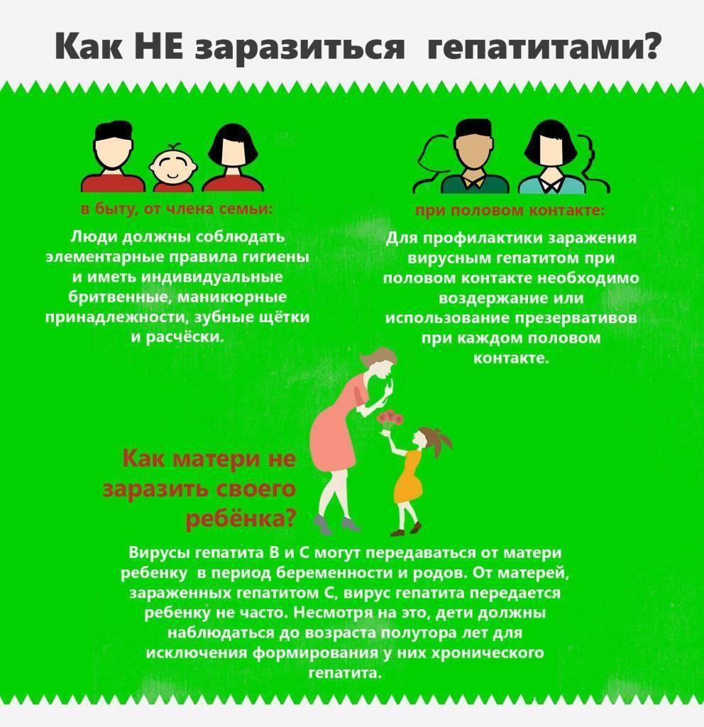 заразен ли гепатит с для окружающих