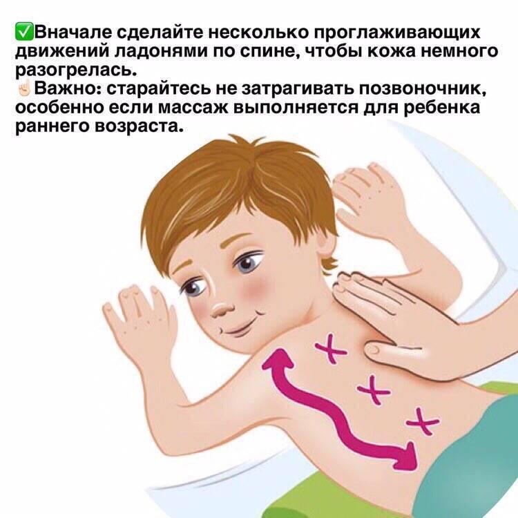 Дренажный массаж для детей при кашле: видео и инструкция массажа для отхождения мокроты
