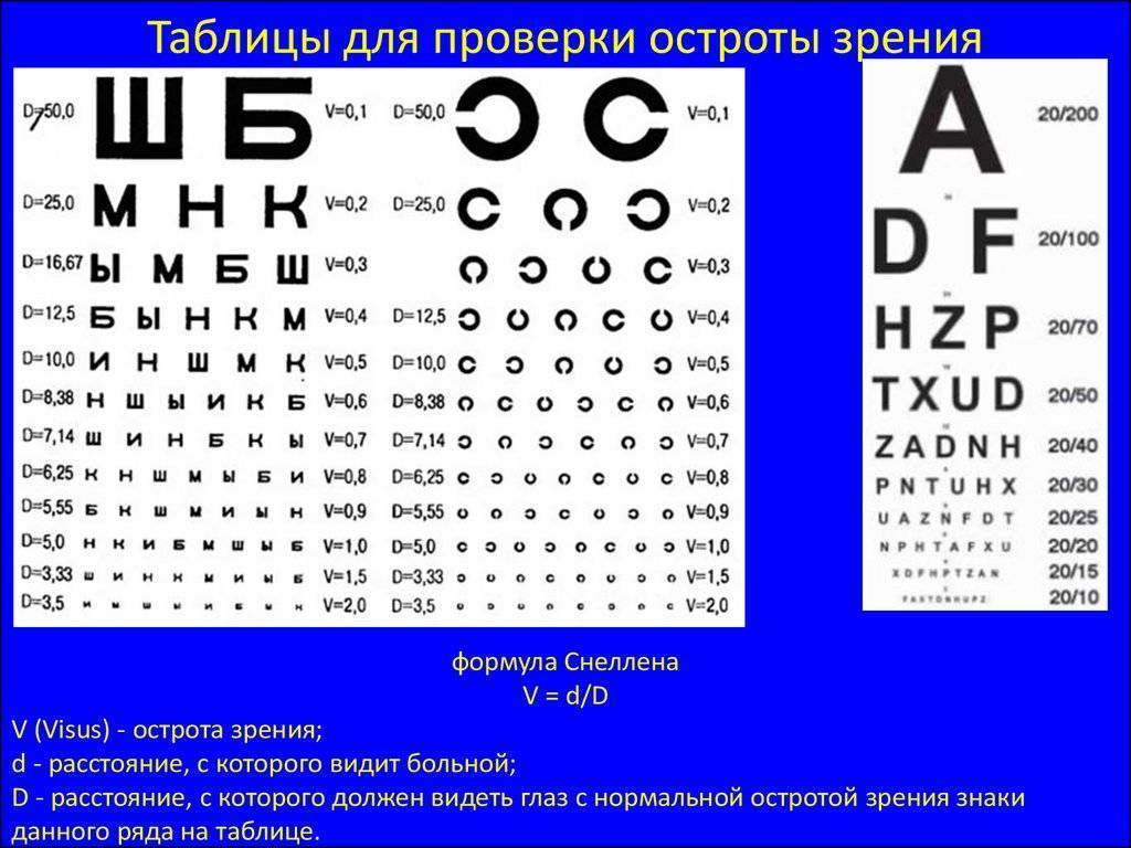 как проверить зрение ребенку в домашних условиях