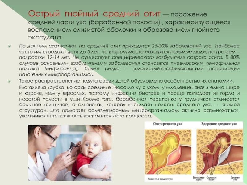 Выделения из уха: о чем говорят, связь с болезнями, что делать