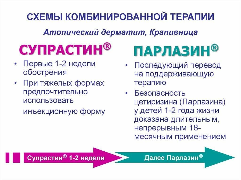Атопческий дерматит. как мы боролись. - череда при аллергии - запись пользователя катя (katrinel) в сообществе здоровье новорожденных в категории аллергия - babyblog.ru