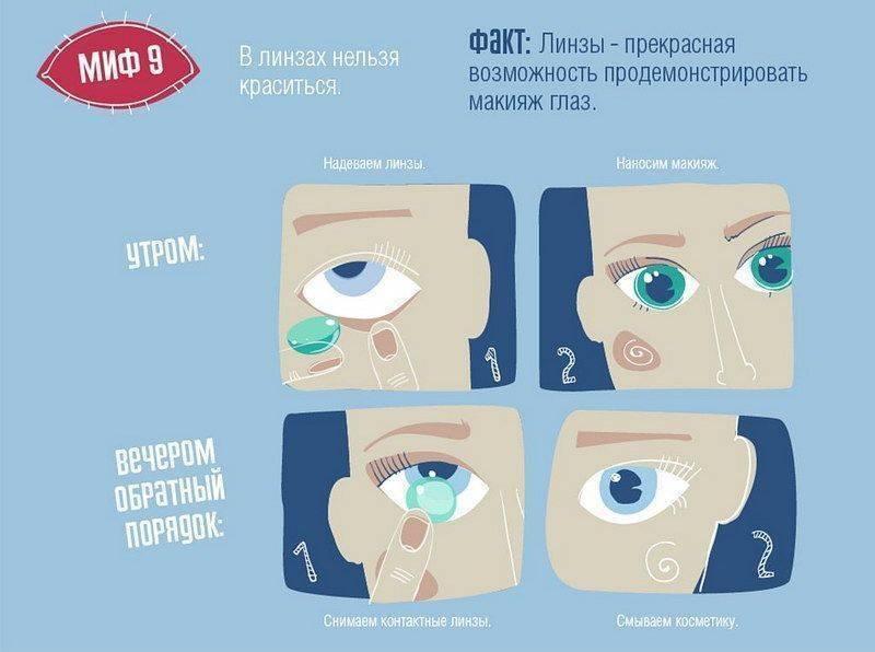 как легко снять линзы с глаз