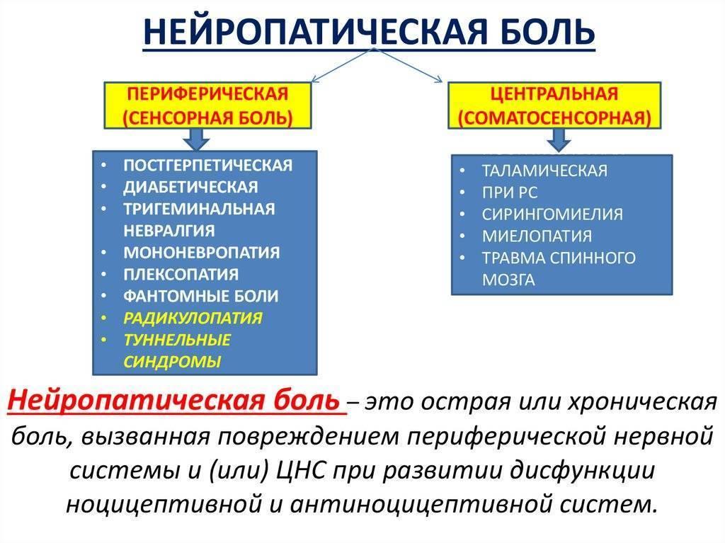 Лечение нейропатической боли