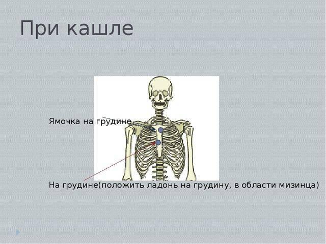 боль в грудной клетке посередине при кашле