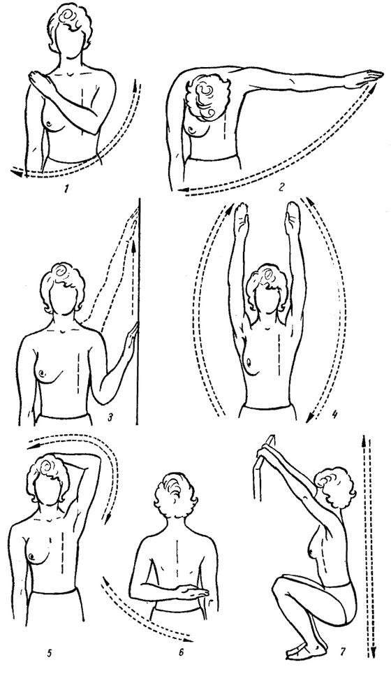можно ли заниматься спортом при мастопатии