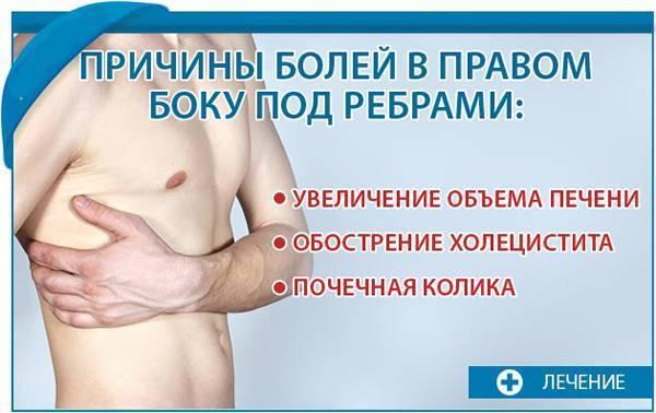 При кашле болит правый бок под ребрами что делать