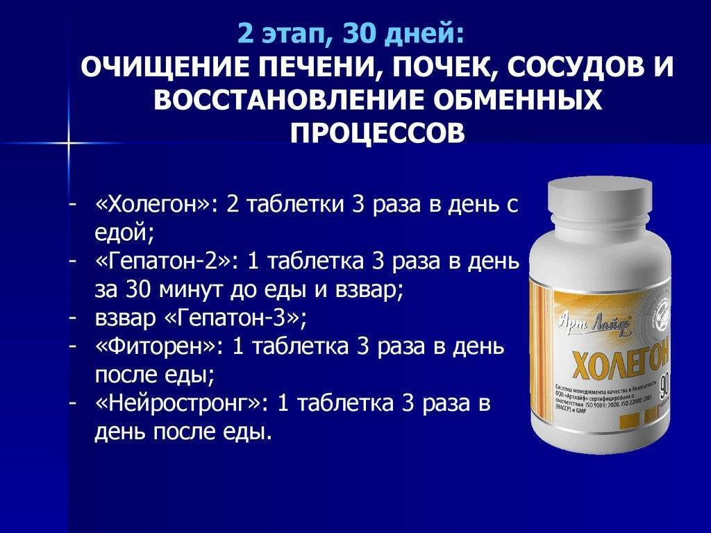 Обзор эффективных таблеток снижающих холестерин и очищающих сосуды