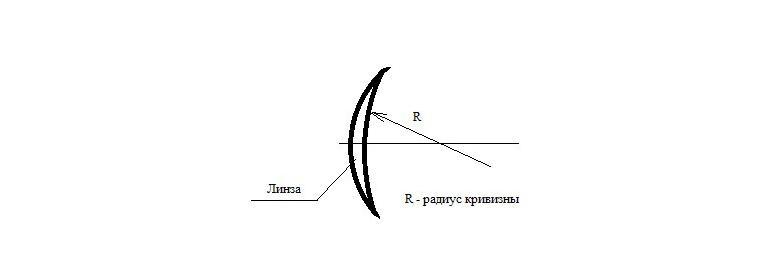Зачем надо знать радиус кривизны линзы? что это такое и как выбрать нужный размер