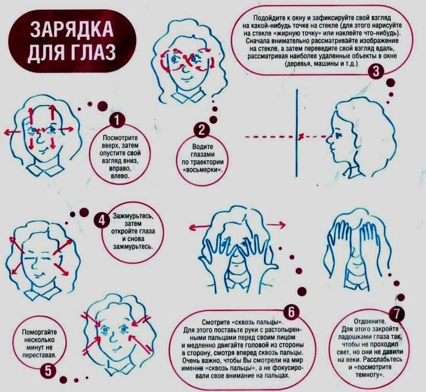 зарядка для глаз при миопии у детей