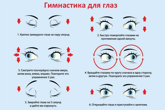 как убрать усталость с глаз