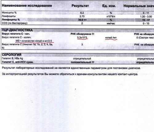 Вирусная нагрузка при гепатите в расшифровка таблица
