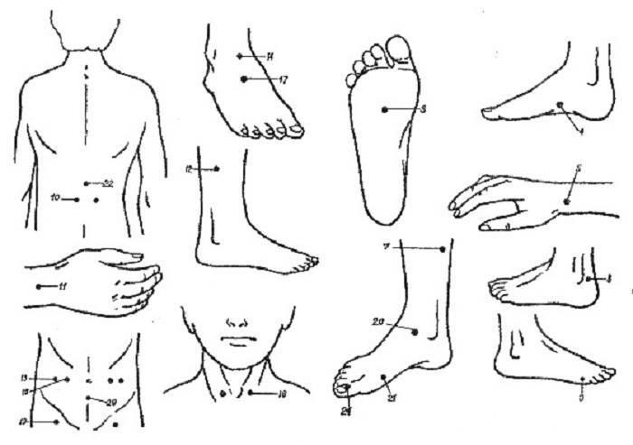 массаж при геморрое у мужчин