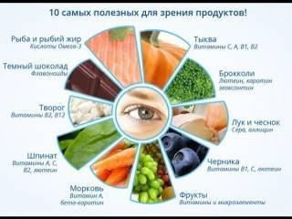 Продукты, укрепляющие зрение