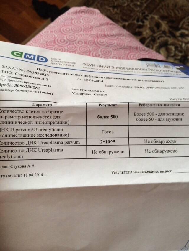 Уреаплазма уреалитикум при беременности это опасно? - запись пользователя наталья (id2299533) в сообществе здоровье будущей мамы и малыша в категории отдам лекарства(продажа запрещена=чс) - babyblog.ru