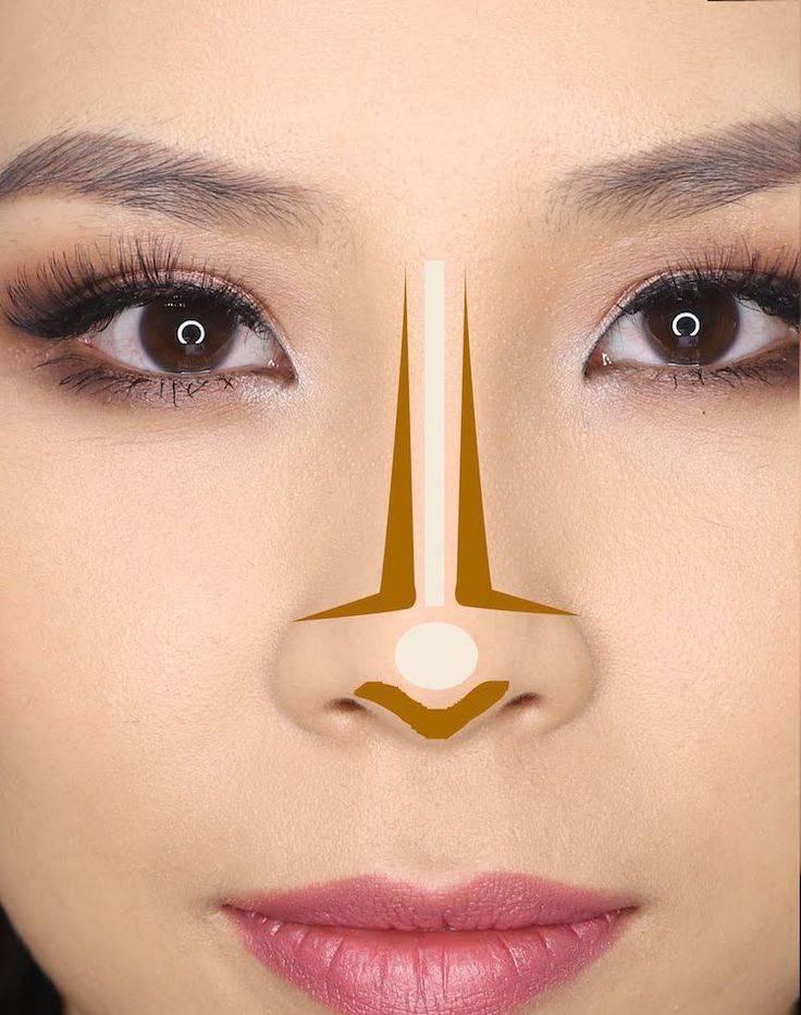 изменение формы носа