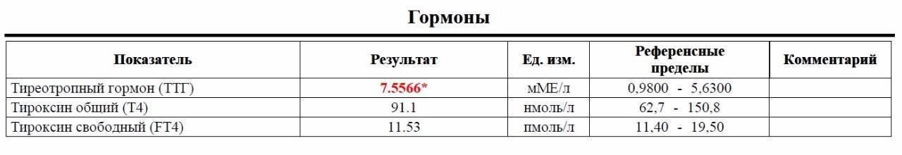 Znachenie-obrazovannyi-chelovek - запись пользователя саша topatynka (topatynka) в сообществе здоровье будущей мамы и малыша в категории анализы, инфекции - babyblog.ru