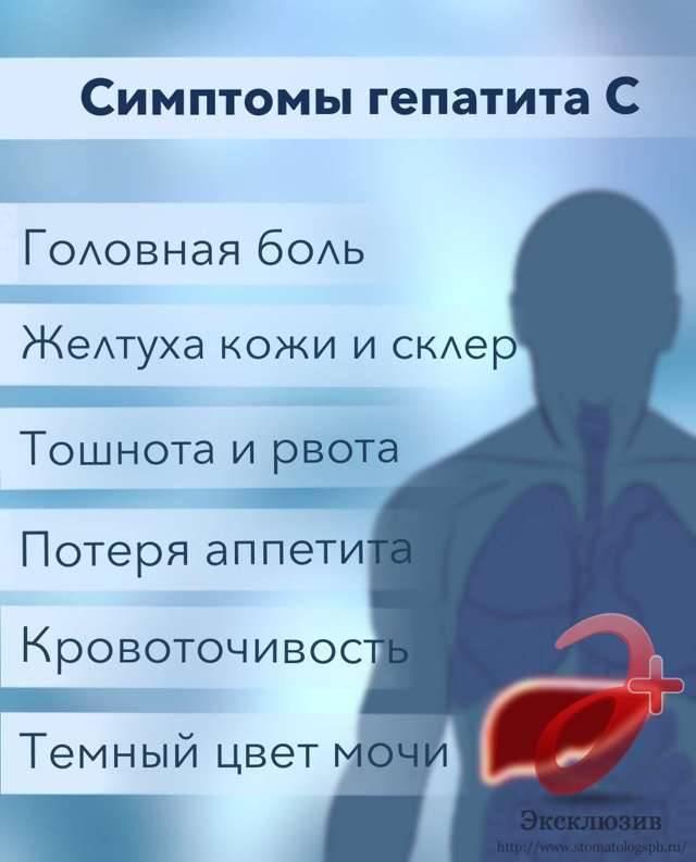 Гепатит с: причины, первые признаки, симптомы и генотипы