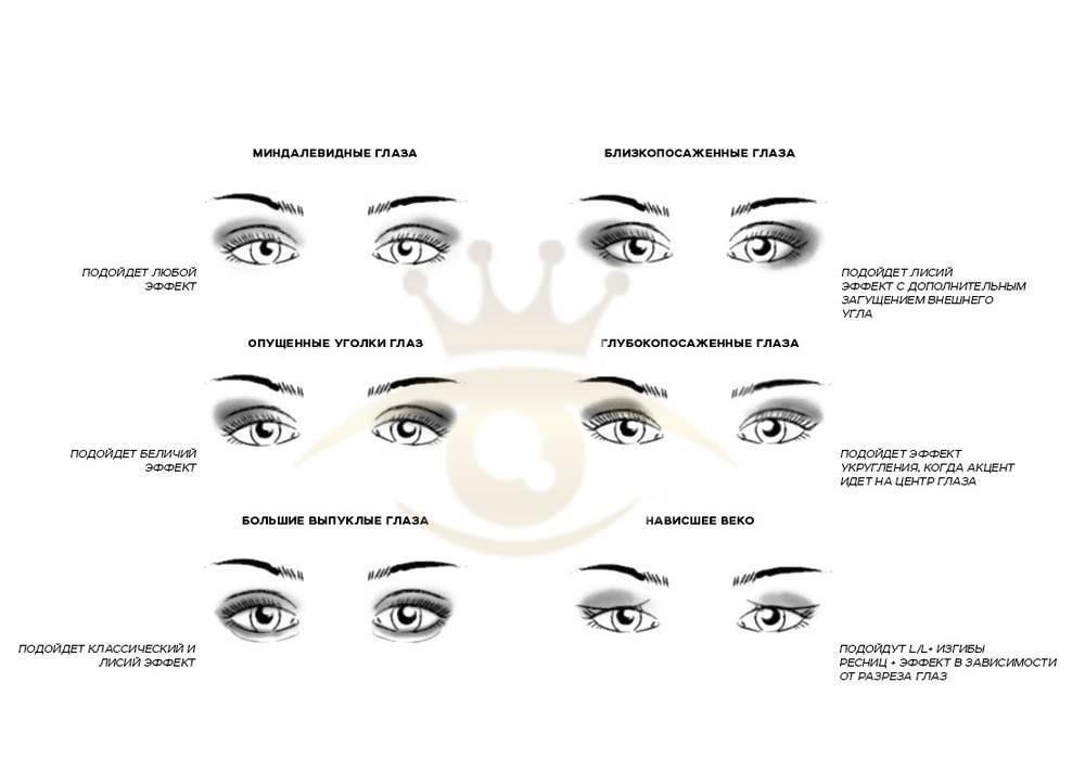 Каких цветов бывают глаза?