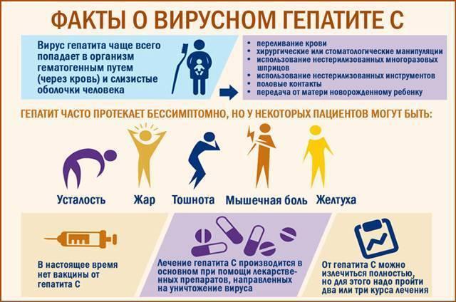 Диета при хронической и острой формах гепатита в