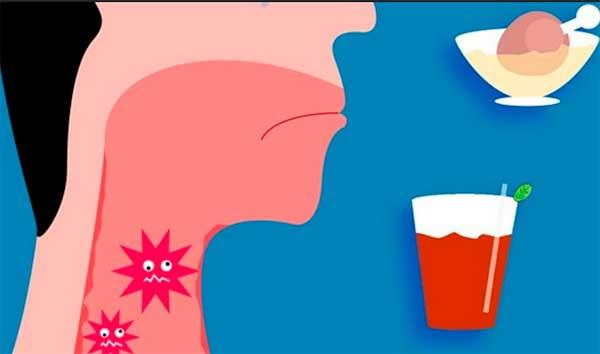 Как избавиться от соплей в горле у взрослого