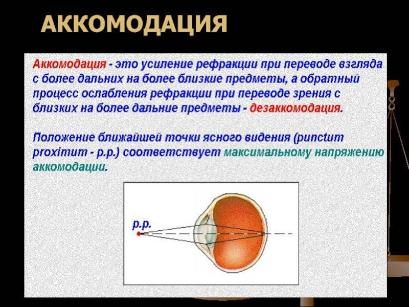 нарушение аккомодации глаза что это