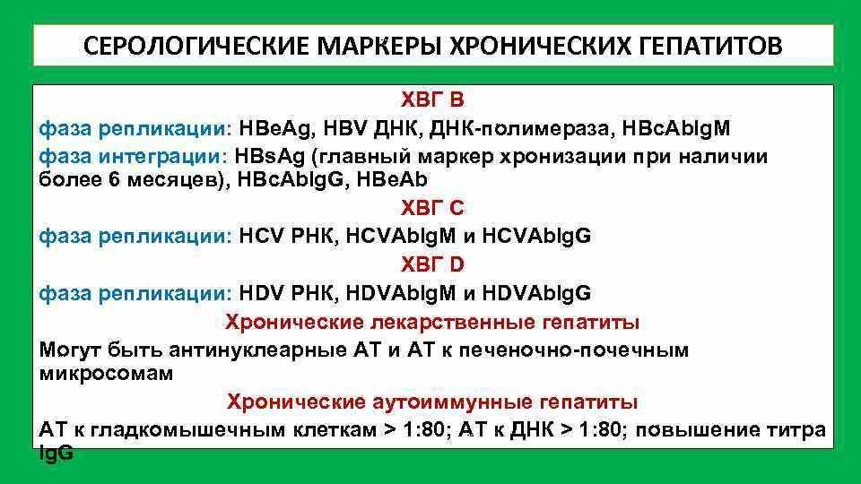 Антитела в крови к поверхностному антигену вируса гепатита в
