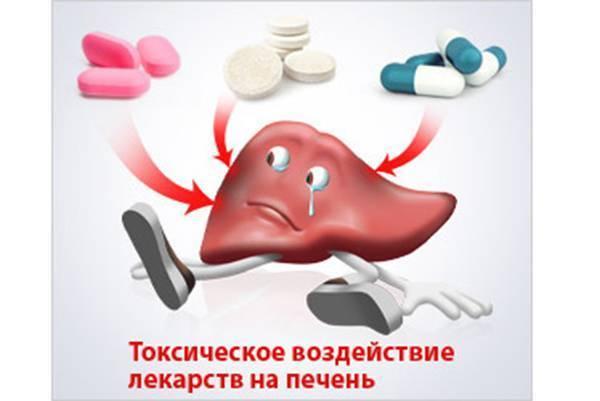 Гепатиты: симптомы, классификация гепатитов, причины, пути заражения, диагностика и лечение гепатита