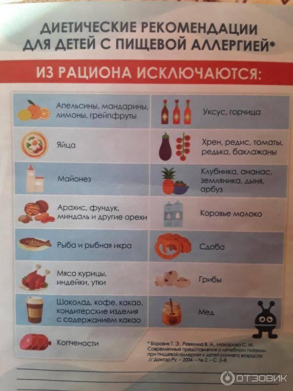 Гипоаллергенная диета при атопическом дерматите у детей: особенности питания, меню + видео