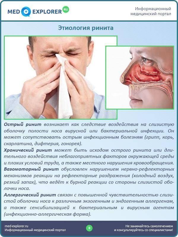 Вирусный гайморит и синусит: симптомы и лечение