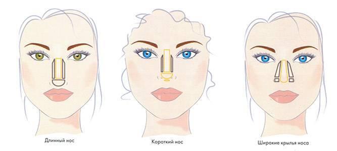 как исправить форму носа с помощью макияжа