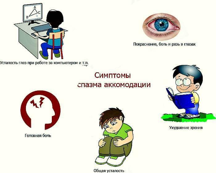 Какое лечение необходимо при спазме аккомодации у детей?