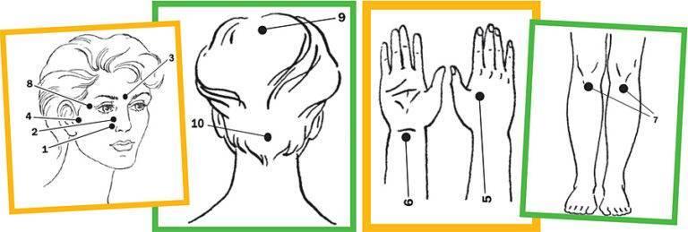точки массажа при насморке