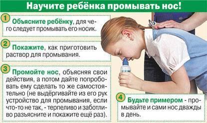 Все, что нужно знать, прежде чем начать промывать нос ребенку