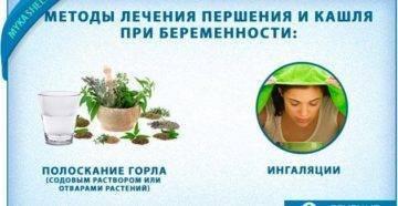 Заболело горло - 3 триместр - запись пользователя анна (id2337837) в сообществе здоровье будущей мамы и малыша в категории витамины, лекарства - babyblog.ru