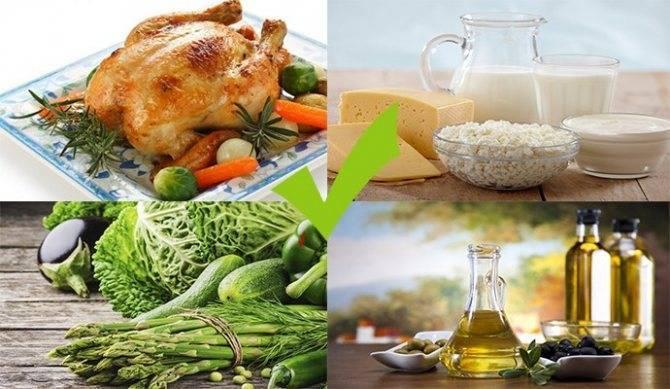 диета при контактном дерматите