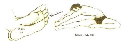 Как делают массаж при геморрое