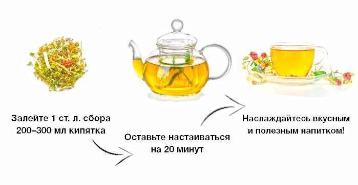Монастырский чай от алкоголизма — эффективное средство или развод xxi века
