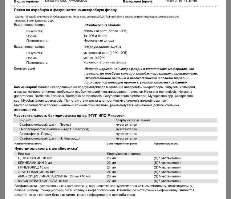 Золотистый стафилококк в зеве. - запись пользователя иринка (id796382) в сообществе детские болезни от года до трех в категории лечим горло, язык, губы... - babyblog.ru