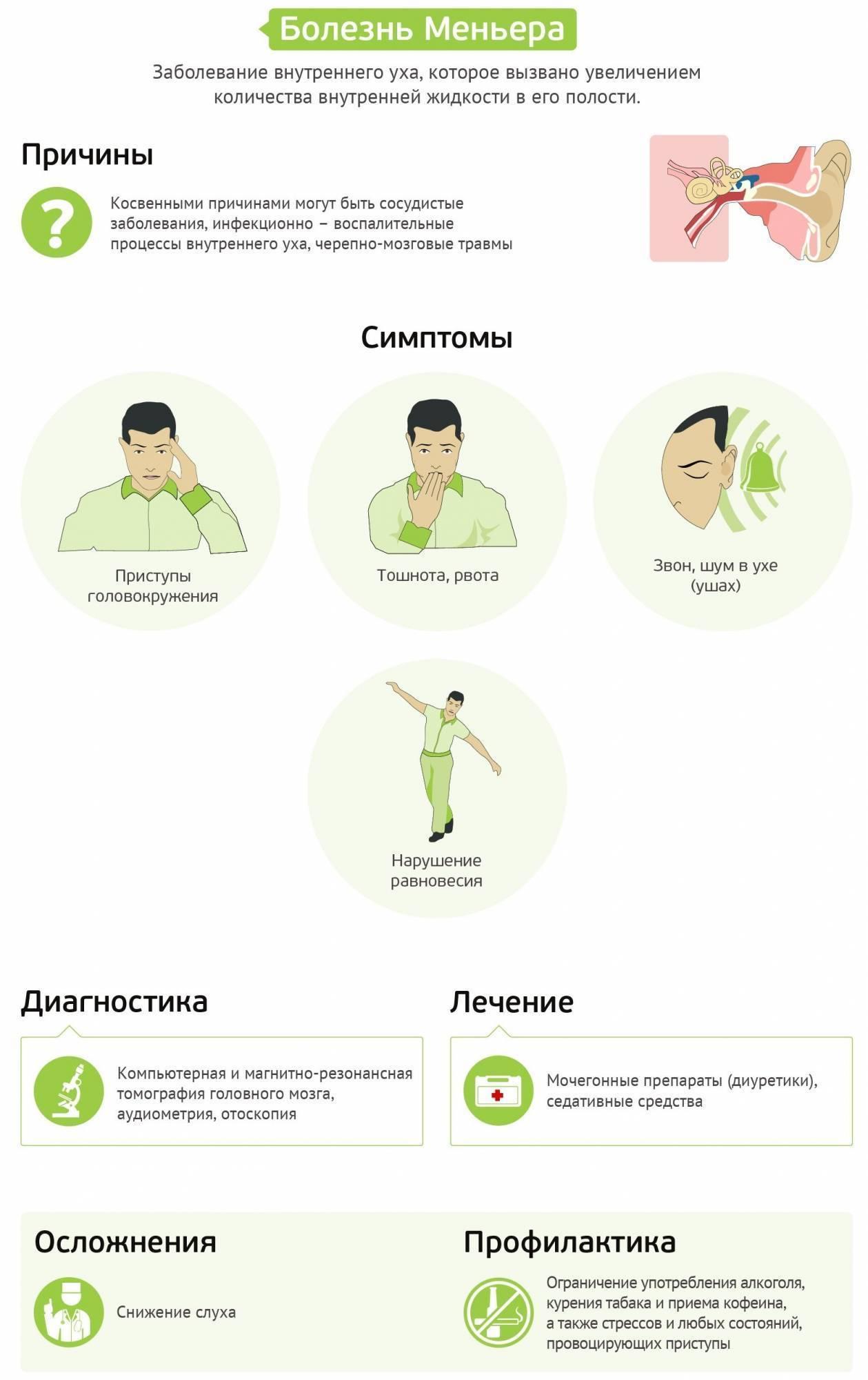 Болезнь меньера: симптомы и лечение народными средствами, причины болезни меньера