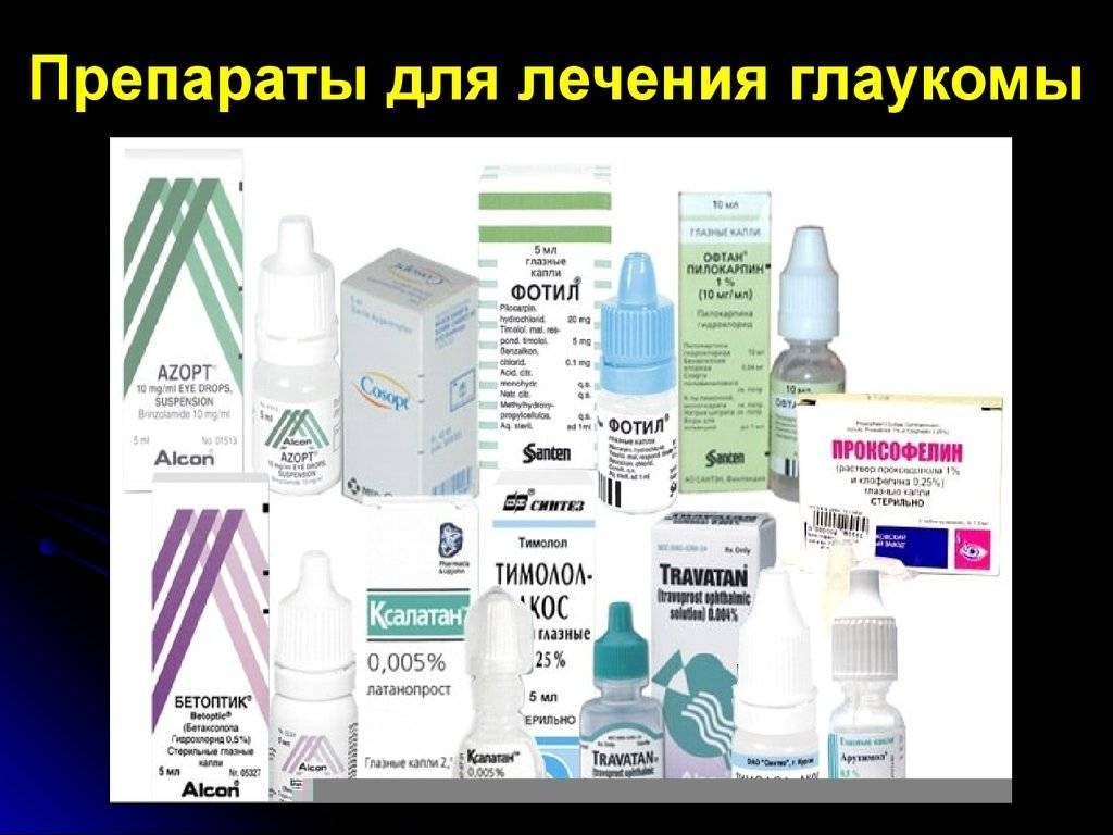 лекарства при глаукоме