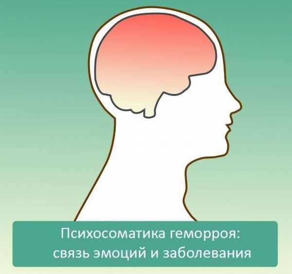Геморрой: психологические причины, психосоматика