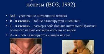 Последствия операции по удалению щитовидной железы у женщин